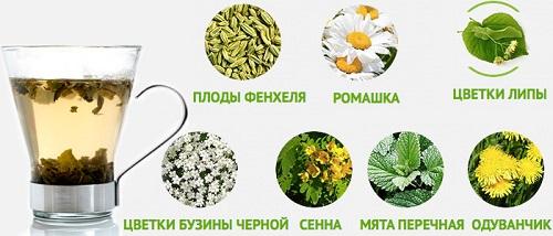 Монастырский чай для похудения состав