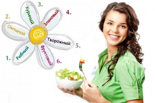 Лепестковая диета для похудения меню