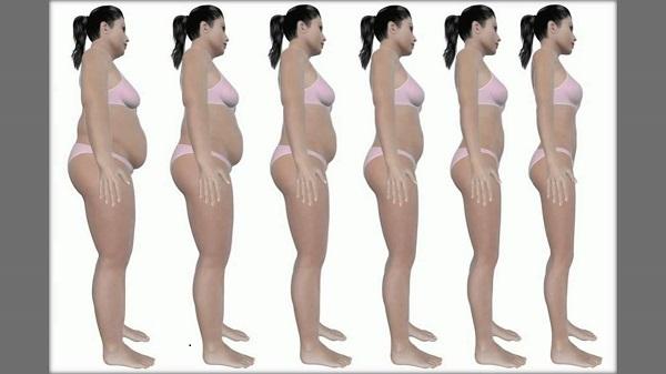 Как похудеть без диеты и убрать живот советы
