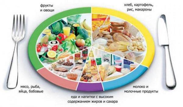 pot-pahnet-uksusom-prichiny-nehvatka-vitaminov