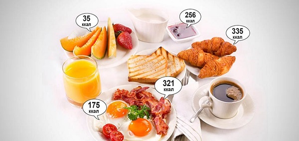skolko-kalorij-nuzhno-upotreblyat-v-den-chtoby-pohudet-muzhchine