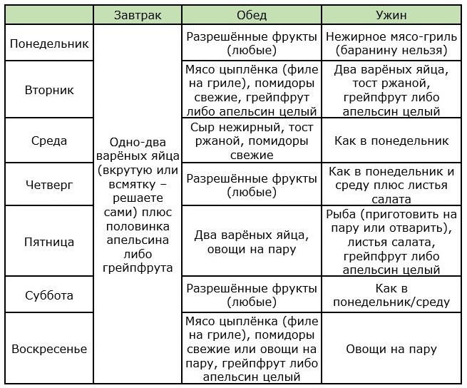 Химическая Диета Усамы Хамдий Оригинал.