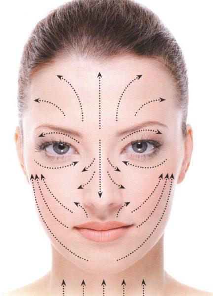 Эффективные маски для зрелой кожи лица: как их приготовить в домашних условиях