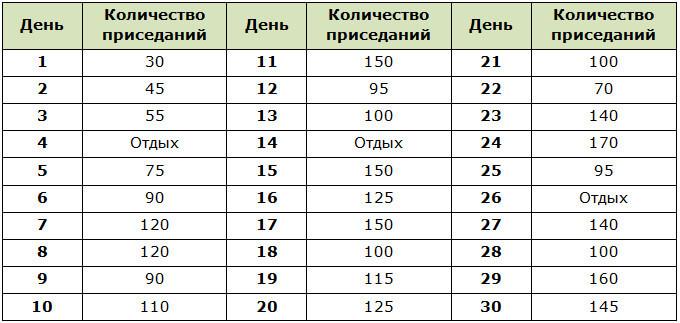 Как похудеть на 3 кг: 6 упражнений с программами тренировок