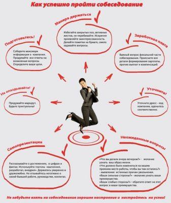 Как пройти собеседование при приеме на работу?