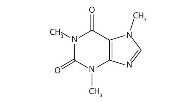 Кофеин — полезная батарейка или медленный убийца? Правила употребления добавок на его основе