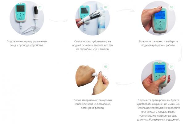 Миостимуляторы для интимных мышц – обзор популярных моделей
