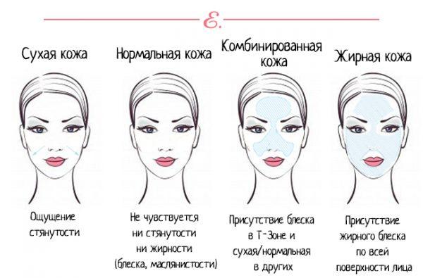 Омолаживающие маски из натуральных продуктов