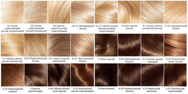 Шатуш на короткие волосы: как добиться эффектного результата