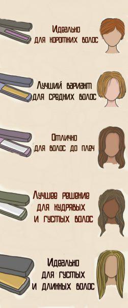 Утюжки для волос Remington