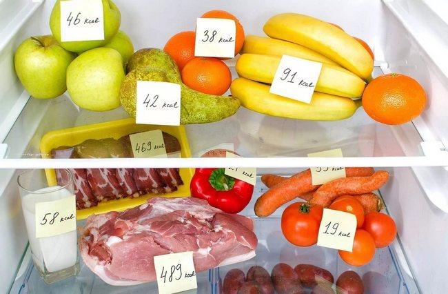 БЖУ для похудения: процентное соотношение и расчёт суточной нормы по двум формулам