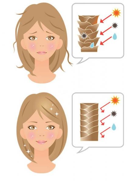 Что такое ультразвуковой утюжок для волос и как им пользоваться