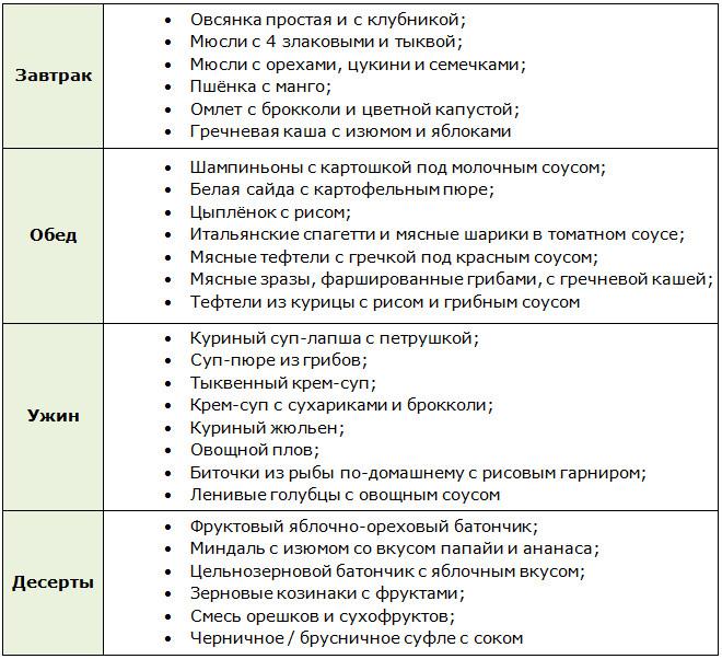 Диета От Елены Малышевой В Домашних.