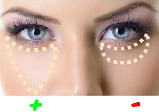 Эффективные способы коррекции тёмных кругов и мешков под глазами с помощью консилера