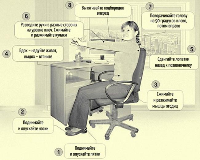 Гимнастика Воробьёва для похудения — настоящее спасение для тех, кто ведёт сидячий образ жизни