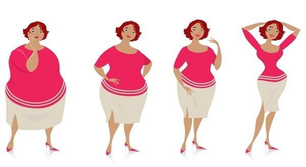 Взаимосвязь повышенного уровня пролактина и лишнего веса: как уменьшить оба показателя