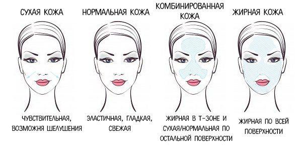 Как ухаживать за лицом с помощью масел